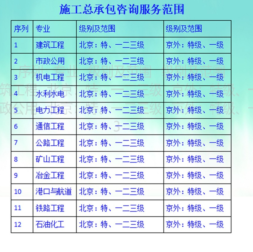 总包服务范围_副本.jpg
