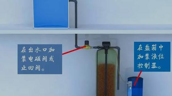 盐箱水过量或外溢
