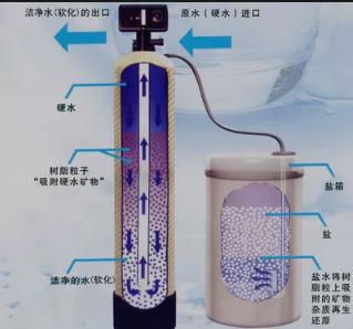 全自动软化水设备安装