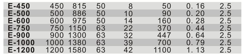 ESPA顶式砂缸参数.jpg