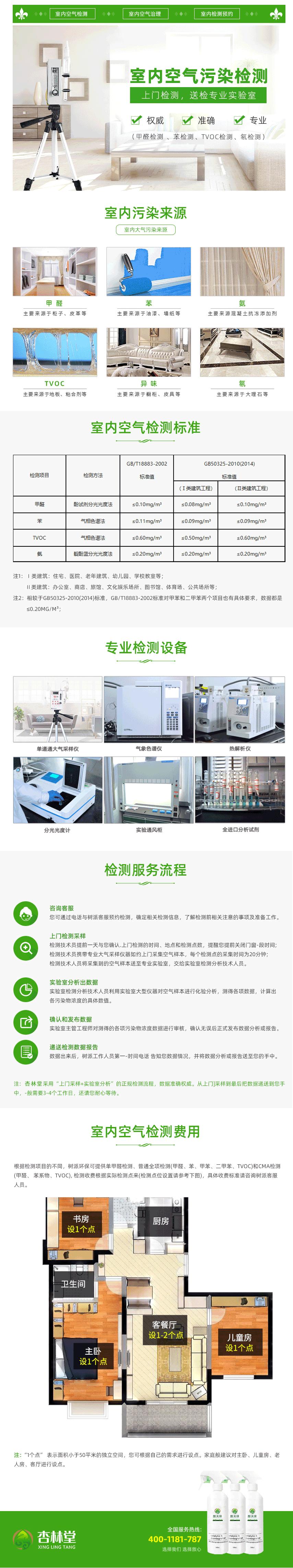 室内空气污染检测相关知识