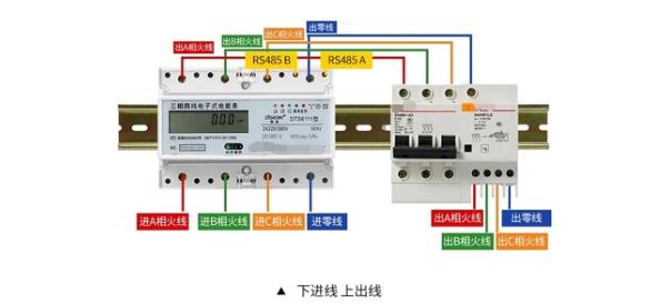 三相四线导轨式电表接线方法说明书