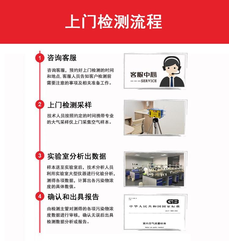 泉州甲醛檢測 (5).jpg