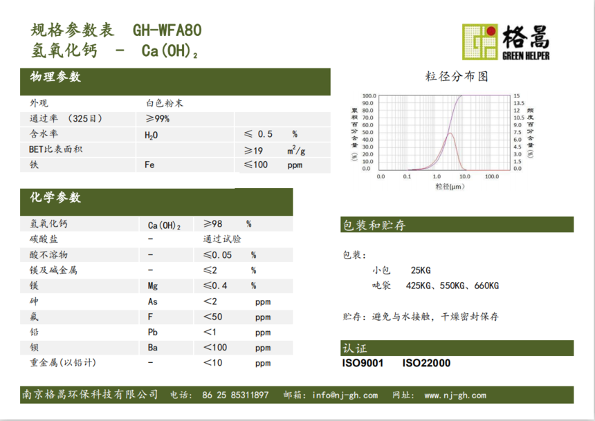 氫氧化鈣WFA80