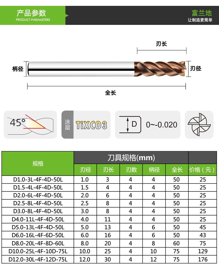 CNC数控刀具