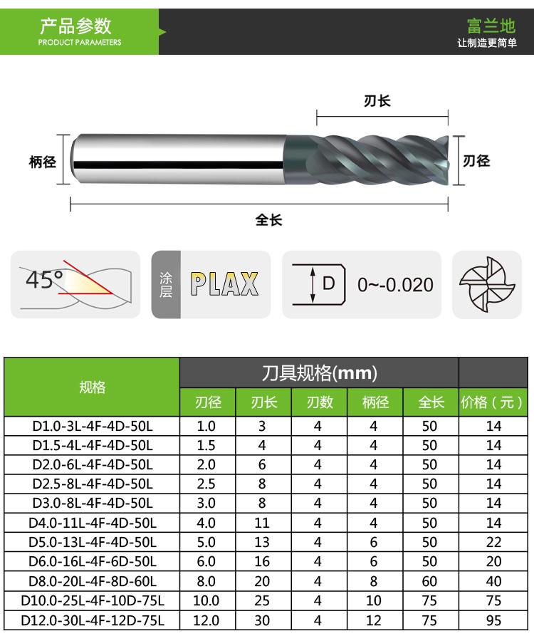 适用于碳素钢合金钢预硬钢球墨铸铁等材料的粗加工