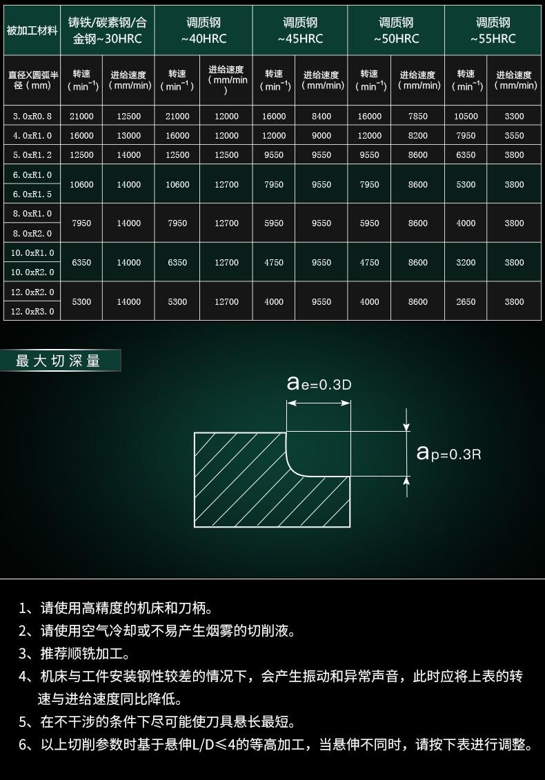 CNC刀具机床铣床硬质合金刀具55圆鼻