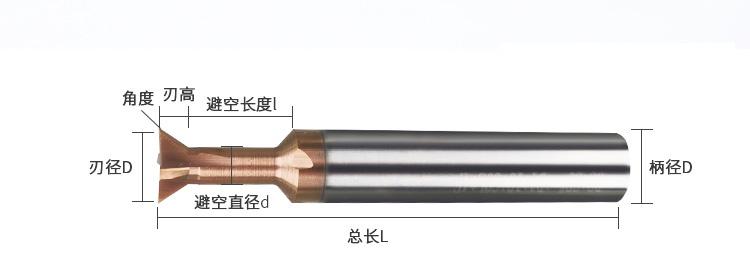 4刃燕尾刀