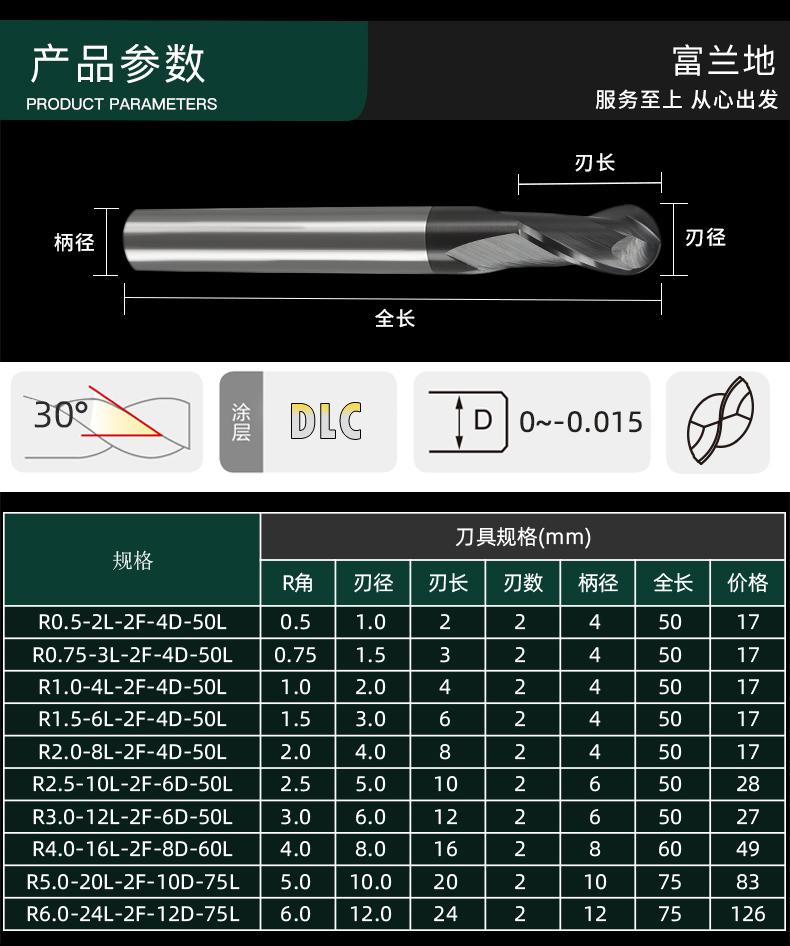 CNC数控球刀