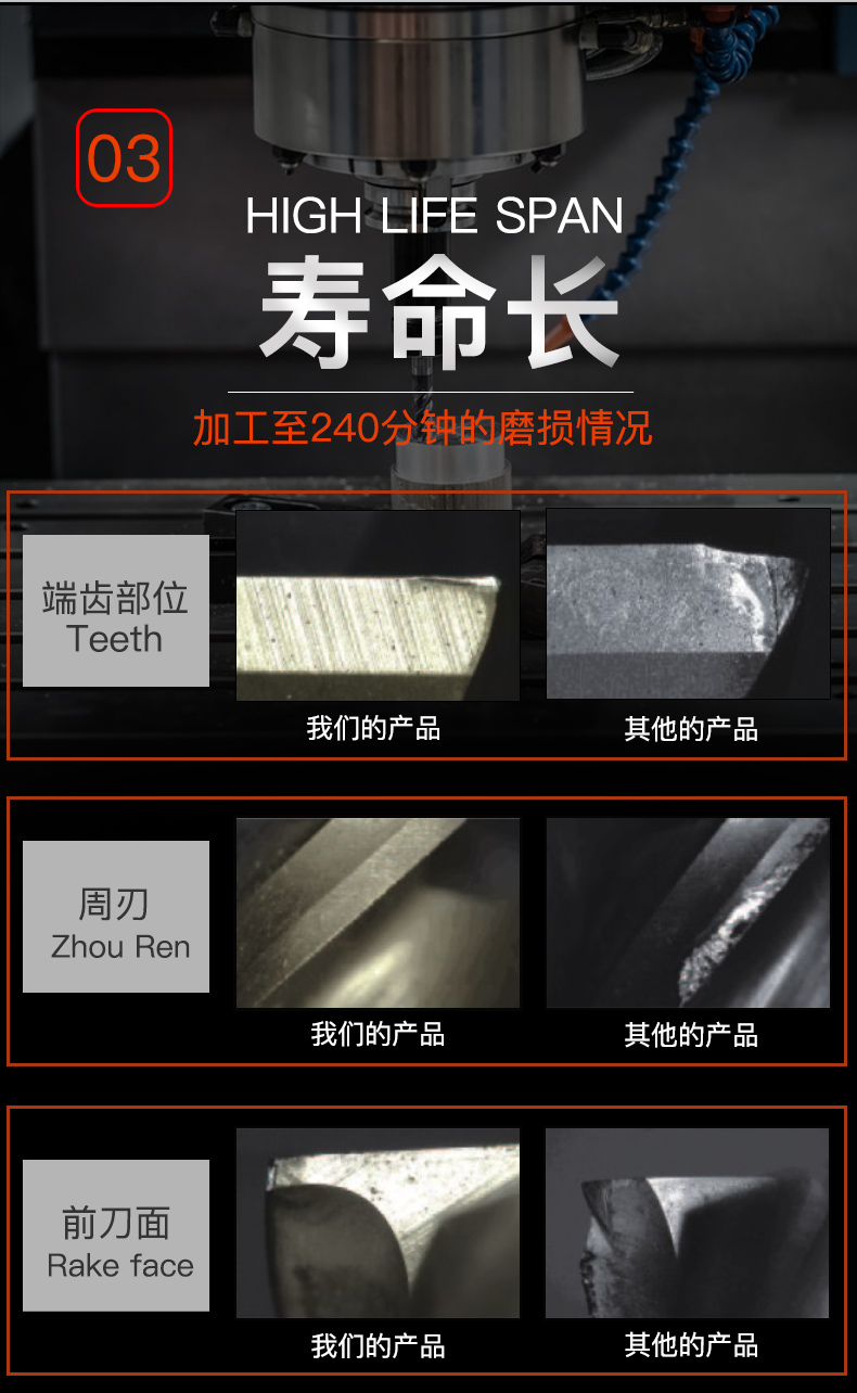 钢用4刃铣刀