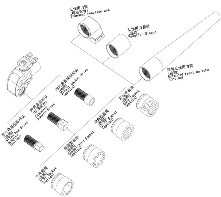 液壓扳手維修保養