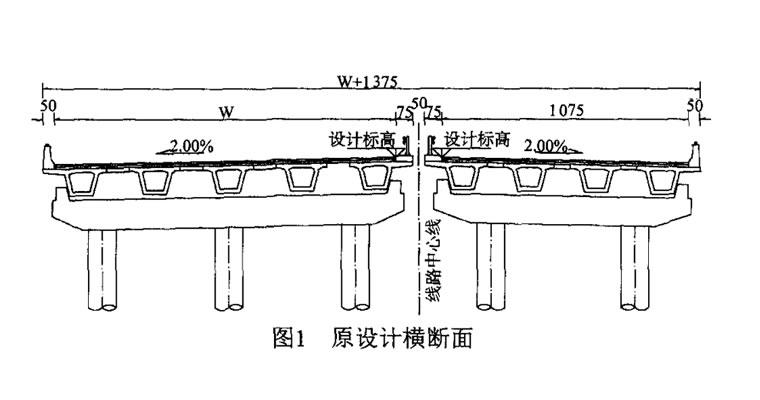 同步頂升係統在橋梁施工中的應用