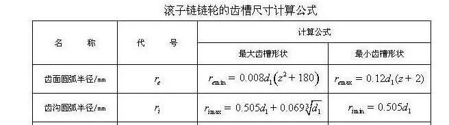 粉末冶金鏈輪齒槽尺寸計算方式