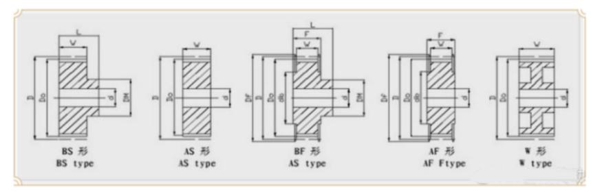 粉末冶金同步帶輪基本結構圖