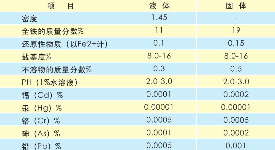 聚合硫酸铁对比.png