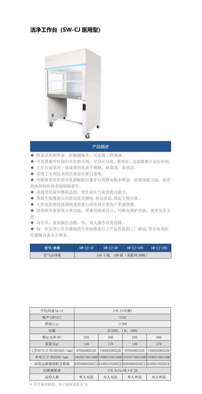 洁净工作台(SW-CJ医用型).jpg