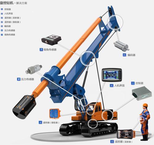 旋挖钻机学校学习