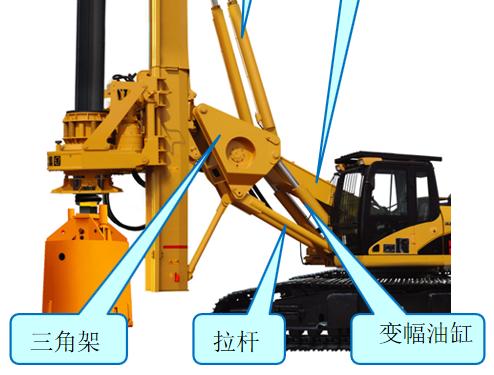 旋挖钻机培训教育,旋挖钻机容易导致的现象