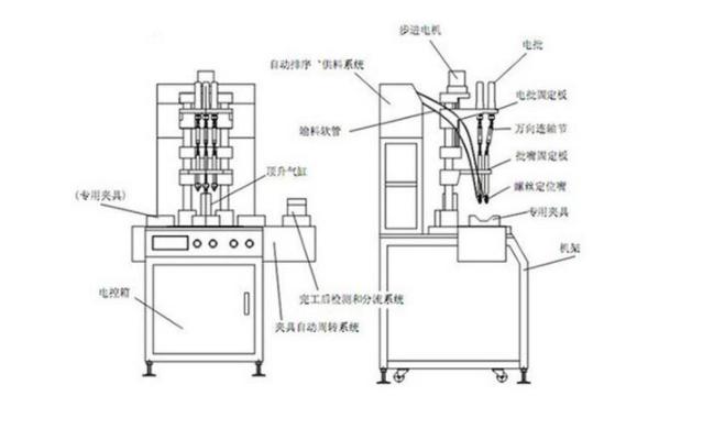 自动锁螺丝机的结构图