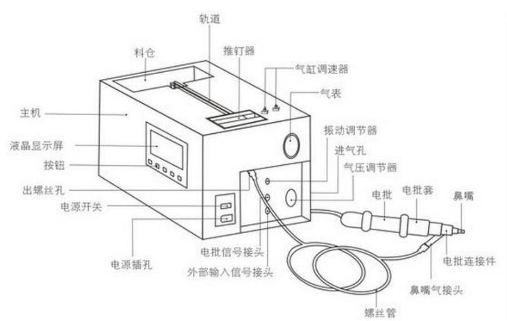 手持式自动锁螺丝机结构图