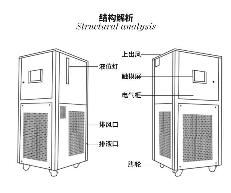 高低温一体机结构图.jpg