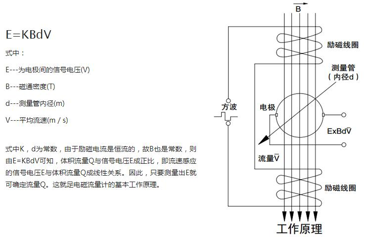 LDE智能电磁流量计0.jpg