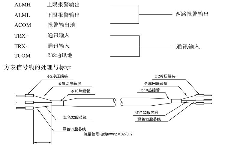 LDE智能电磁流量计9.jpg