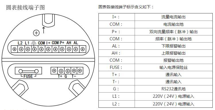 LDE智能电磁流量计10.jpg