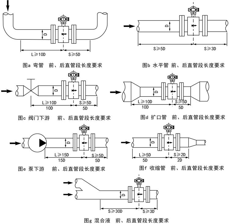 LDE智能电磁流量计11.jpg