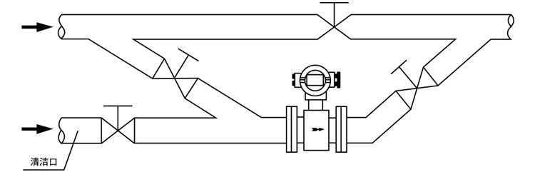 LDE智能电磁流量计12.jpg