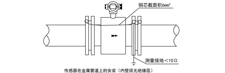 LDE智能电磁流量计14.jpg