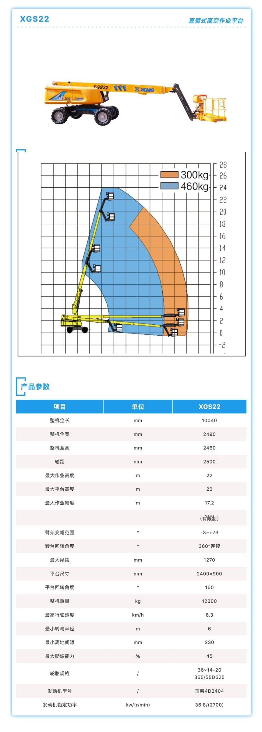 FireShot Capture 006 - XGS22直臂式高空作业平台 - mp.weixin.qq.com.jpg