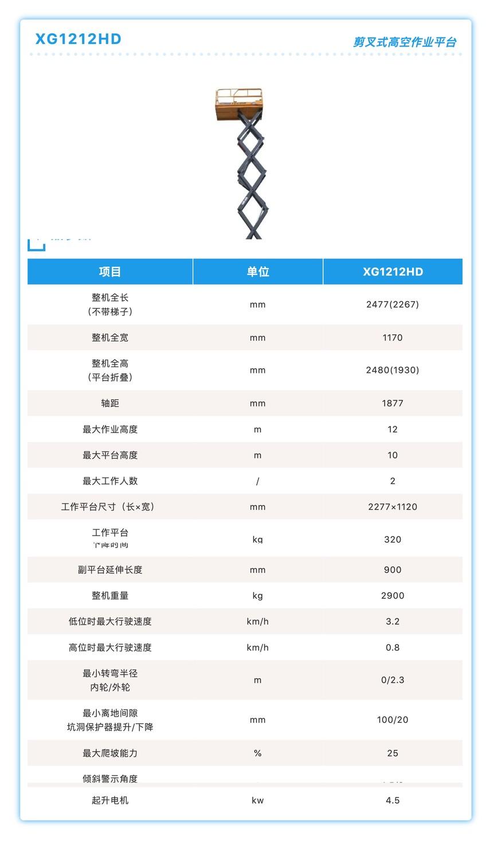 FireShot Capture 009 - XG1212HD剪叉式高空作业平台 - mp.weixin.qq.com.jpg