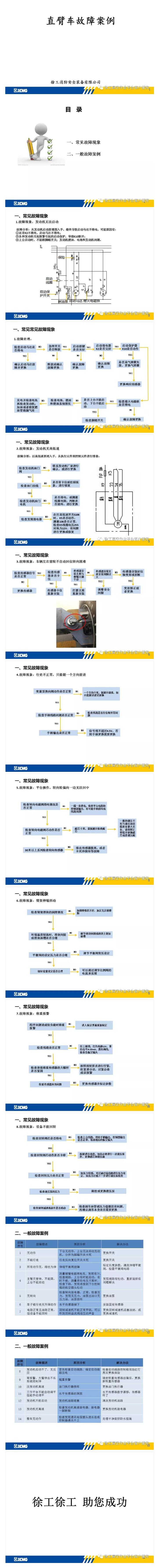 FireShot Capture 009 - 徐工高空作业平台直臂车故障案例 - mp.weixin.qq.com.jpg