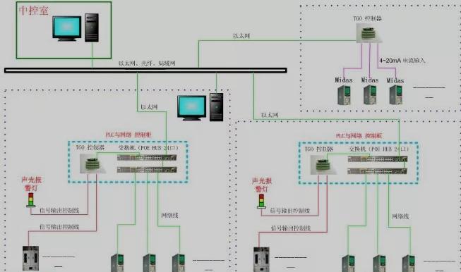 可燃气体报警器检测工作原理