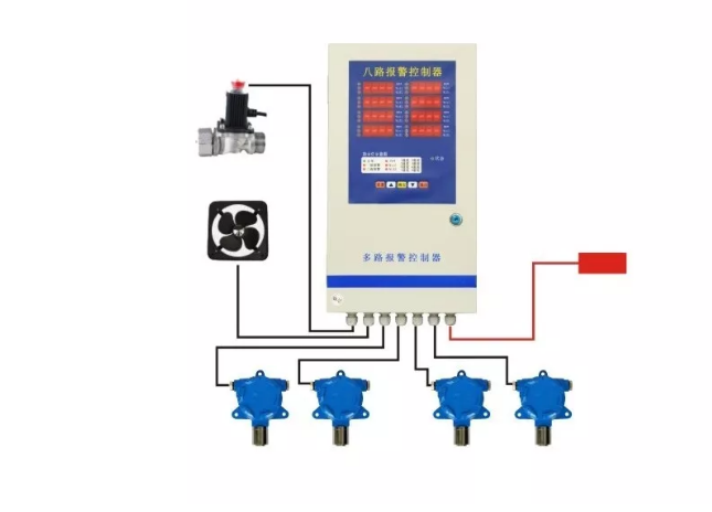 氨气报警器与氨气检测仪的区别