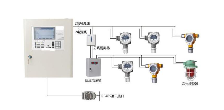 可燃气体报警器检测