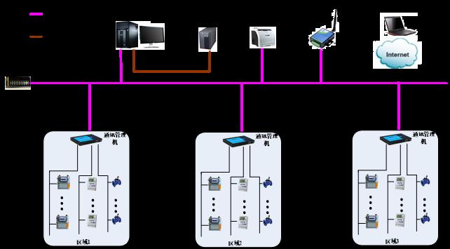 能耗管理系統.png