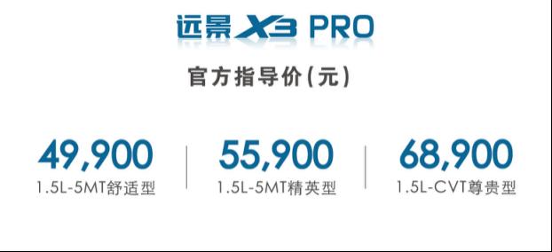 【新闻稿】售价4.99万-6.89万元,远景X3+PRO+超值焕新上市 (1)172.png