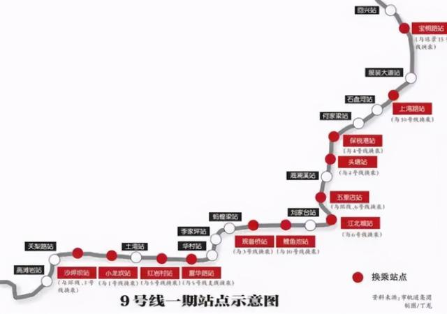 重庆地铁9号线