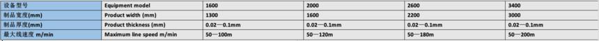LLDPE缠绕膜生产线