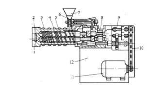双螺杆挤出机主要零部件组装位置