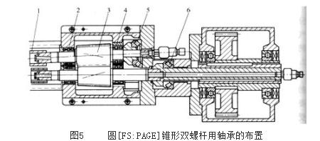 图5圆[FS:PAGE]圆锥形双螺杆的支承布置