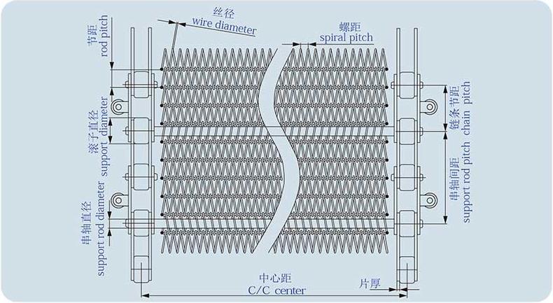不锈钢网带参数.jpg