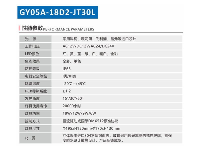 GY05A-18D2-JT30L-1.jpg