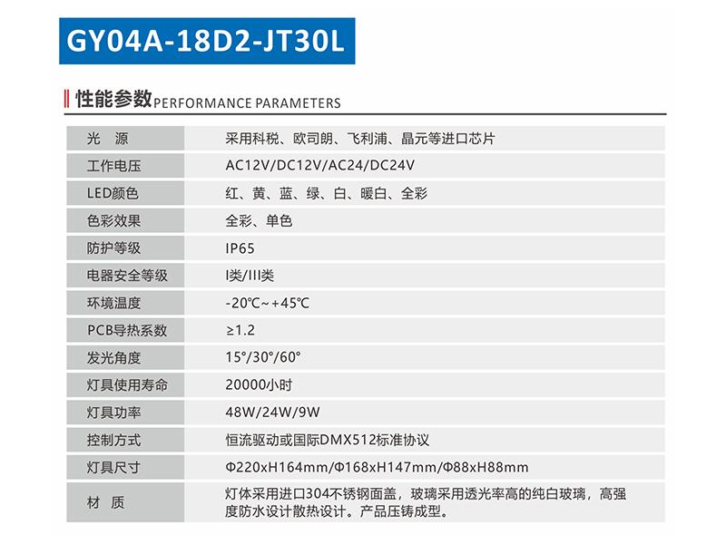 GY04A-18D2-JT30L-1.jpg