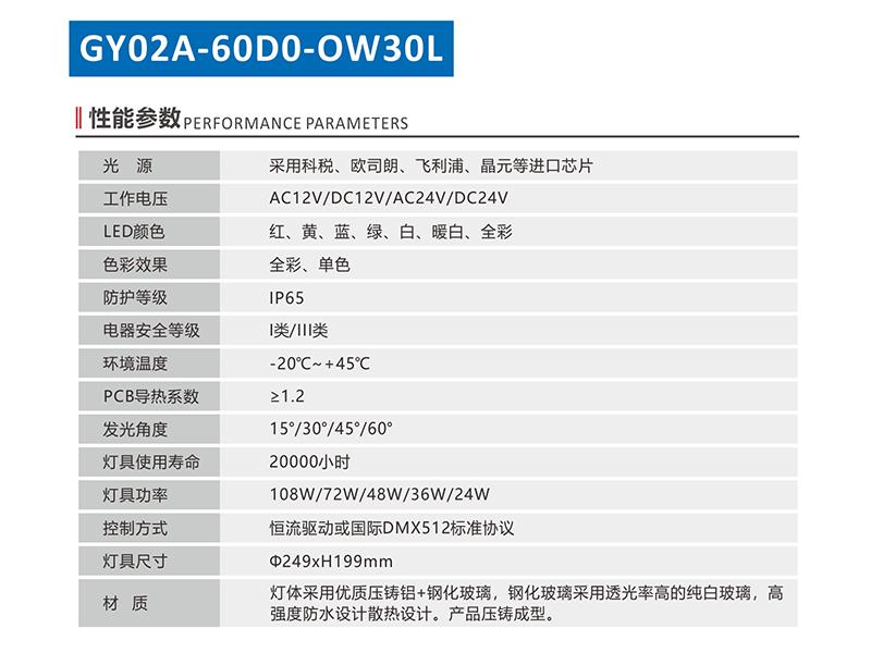 GY02A-60D0-OW30L-1.jpg