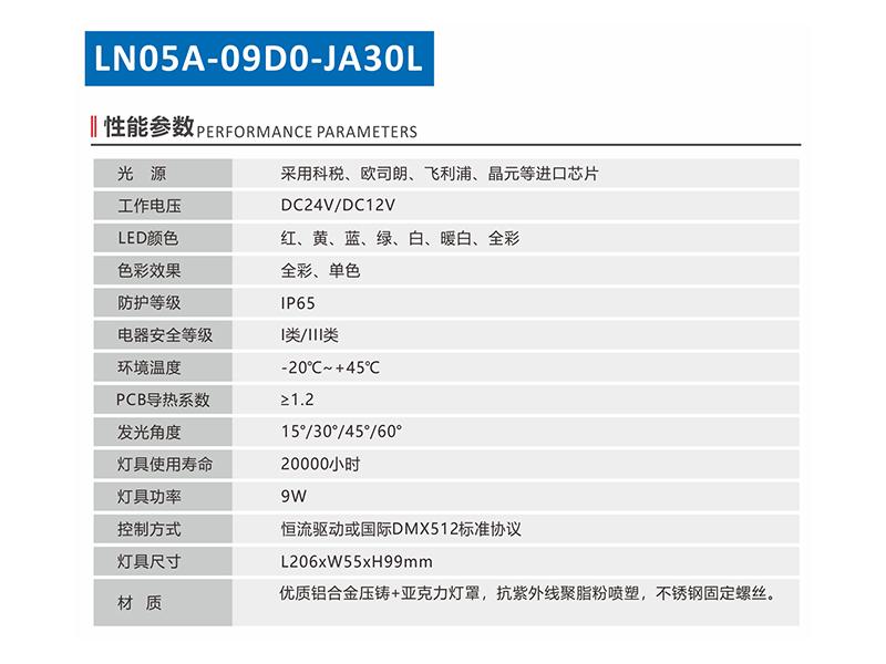 LN05A-09D0-JA30L-1.jpg