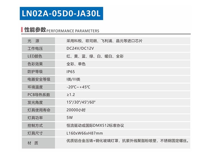 LN02A-05D0-JA30L-1.jpg