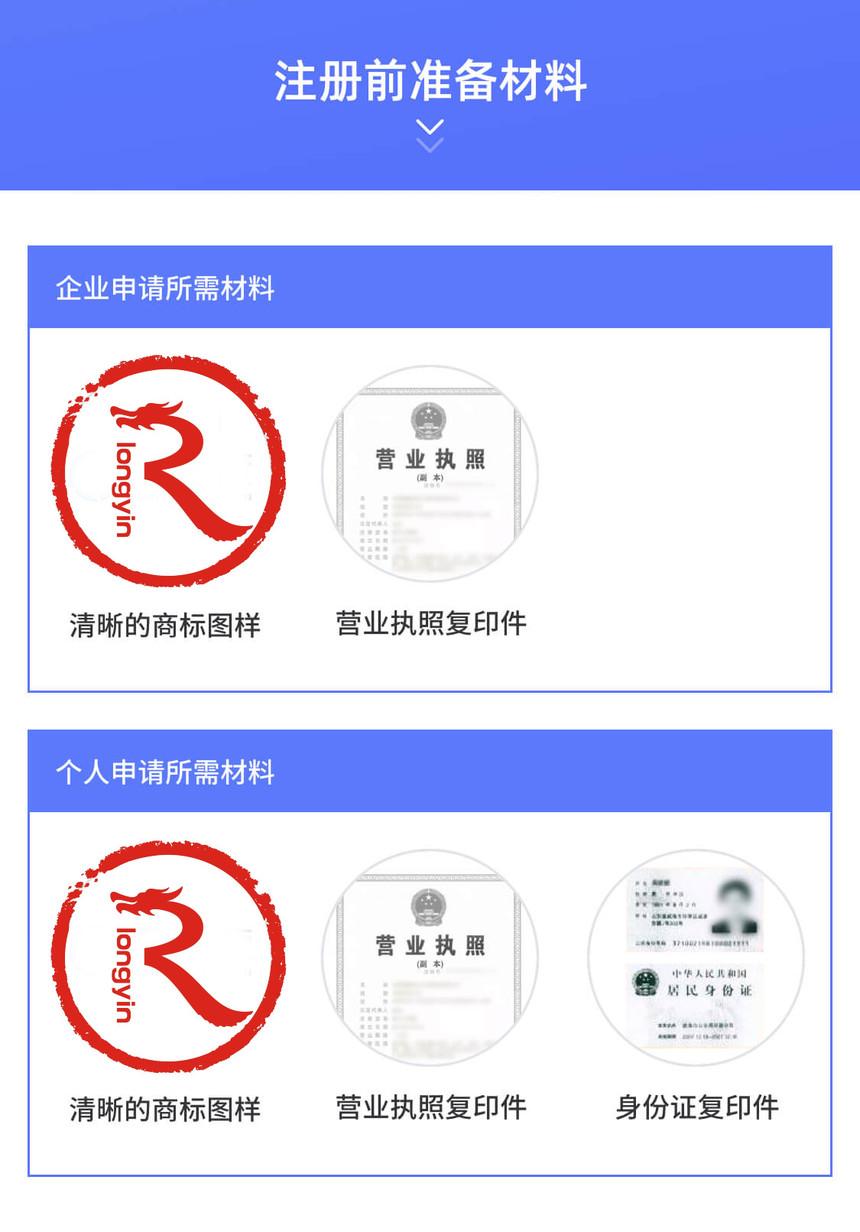 个人公司注册商标需要的材料有哪些